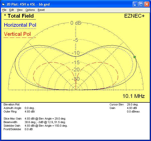 90 ft Inverted-L 10_1_el