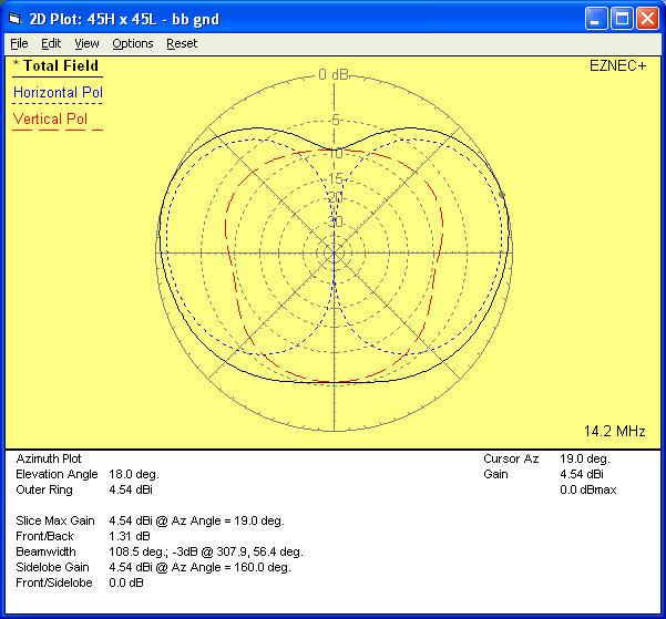 90 ft Inverted-L 14_2_az