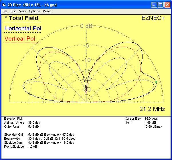 90 ft Inverted-L 21_2_el