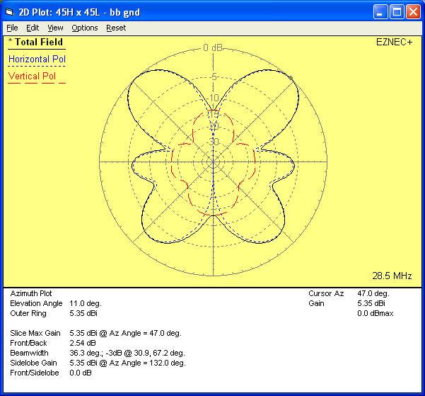 90 ft Inverted-L 28_2_az
