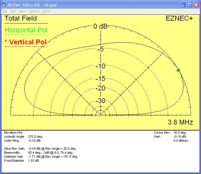 90 ft Inverted-L 3_8_el