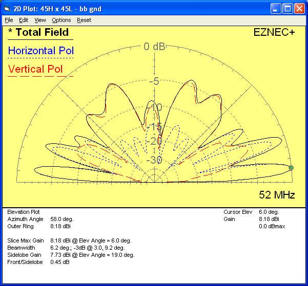 90 ft Inverted-L 52_el