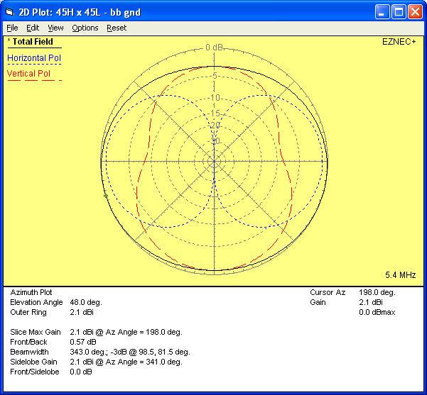90 ft Inverted-L 5_4_az