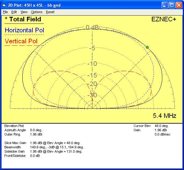 90 ft Inverted-L 5_4_el