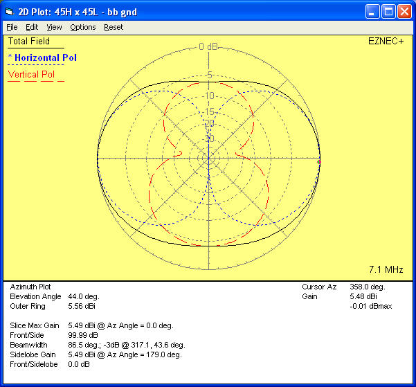 90 ft Inverted-L 7_1_az