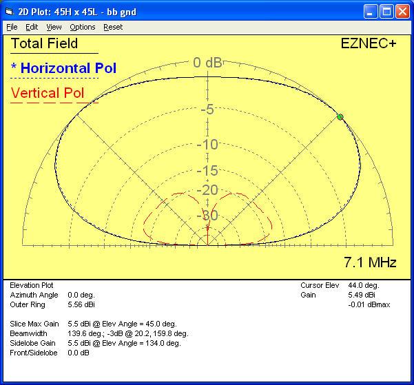 90 ft Inverted-L 7_1_el