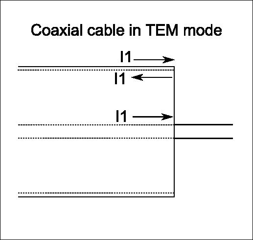 coaxtemfromowen