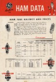 ham_tube_ratings_and_prices_1947