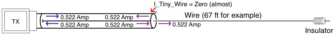transmitter_coax_load_current_a4-2