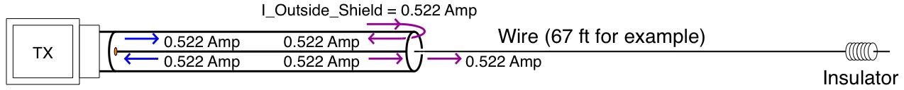 transmitter_coax_load_current_a4-3