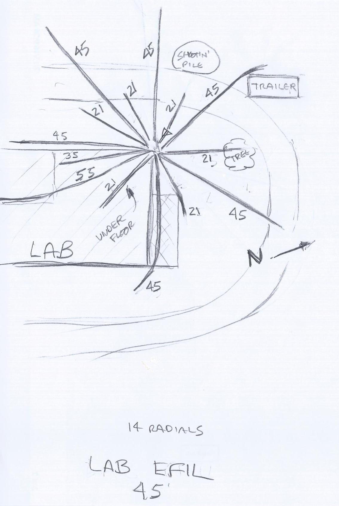 45ft-radials