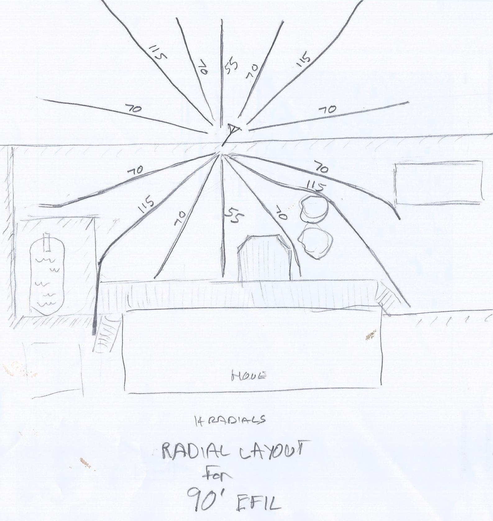 90ft-radials