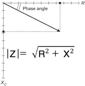 sqrt-sum-of-squares-4