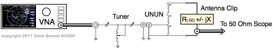 Tuner Plus UNUN With Antenna Clip Z Tweak - 1