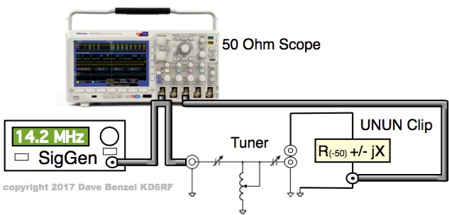 Tuner With UNUN Clip Loss Measured With SigGen and Scope - 1
