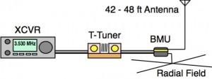 XCVR - T-Tuner - BMU - Antenna - MedPwr